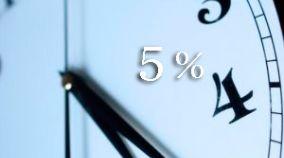 Sconto del 5% per prenotazioni di 2 notti