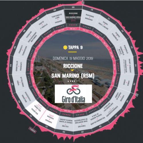 Giro d'Italia 2019, la tappa di Rimini e Riccione