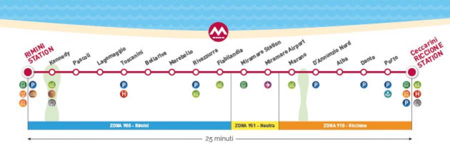 Metromare Rimini informazioni utili fermate e orari
