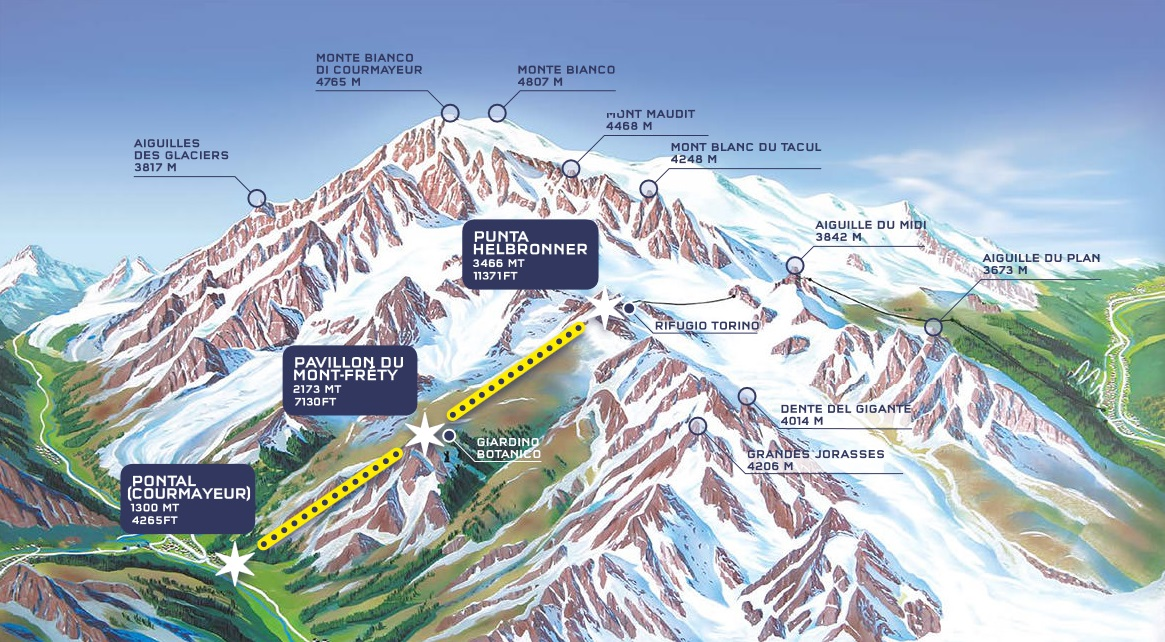 Mont Blanc Skyway, Hotel Pilier dAngle